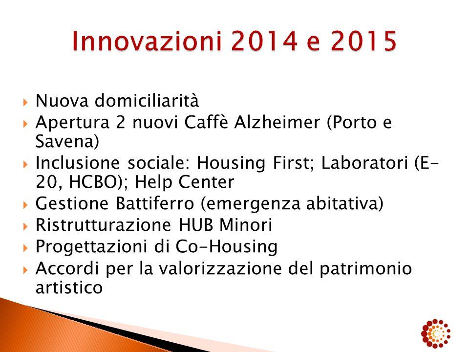  Nuova domiciliarità  Apertura 2 nuovi Caffè Alzheimer (Porto e Savena)  Inclusione sociale: Housing First; Laboratori (E- 20, HCBO); Help Center 