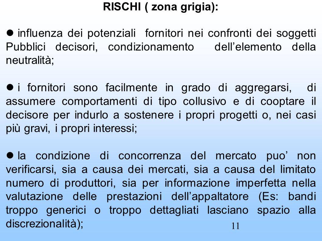 RISCHI ( zona grigia): influenza dei potenziali fornitori nei confronti dei soggetti Pubblici decisori, condizionamento dell'elemento della neutralità