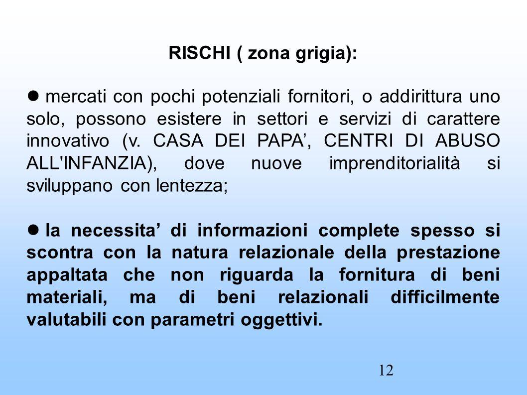 RISCHI ( zona grigia): mercati con pochi potenziali fornitori, o addirittura uno solo, possono esistere in settori e servizi di carattere innovativo (v.