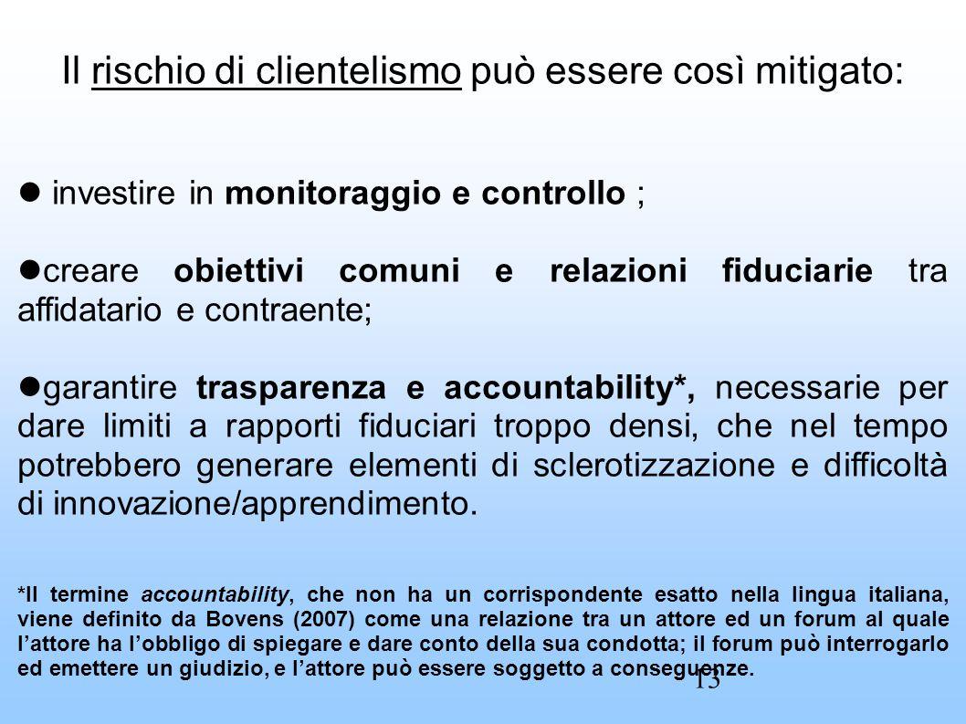 Il rischio di clientelismo può essere così mitigato: investire in monitoraggio e controllo ; creare obiettivi comuni e relazioni fiduciarie tra affida