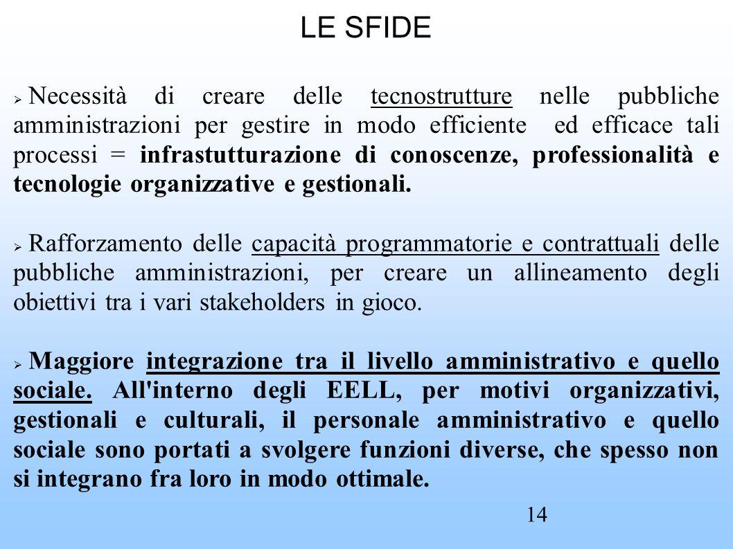 LE SFIDE  Necessità di creare delle tecnostrutture nelle pubbliche amministrazioni per gestire in modo efficiente ed efficace tali processi = infrastutturazione di conoscenze, professionalità e tecnologie organizzative e gestionali.