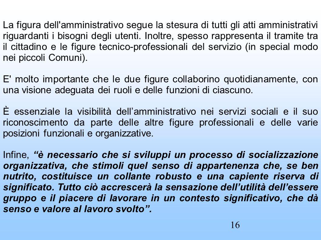 La figura dell'amministrativo segue la stesura di tutti gli atti amministrativi riguardanti i bisogni degli utenti. Inoltre, spesso rappresenta il tra