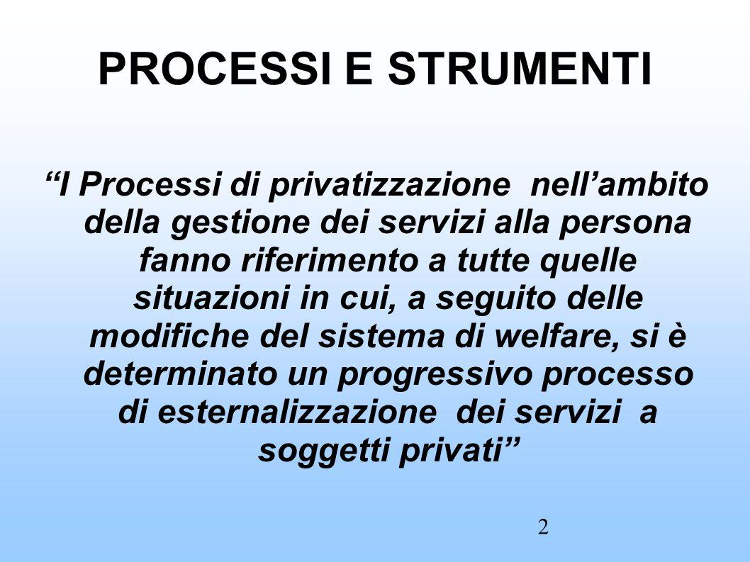 PROCESSI E STRUMENTI I Processi di privatizzazione nell'ambito della gestione dei servizi alla persona fanno riferimento a tutte quelle situazioni in cui, a seguito delle modifiche del sistema di welfare, si è determinato un progressivo processo di esternalizzazione dei servizi a soggetti privati 2