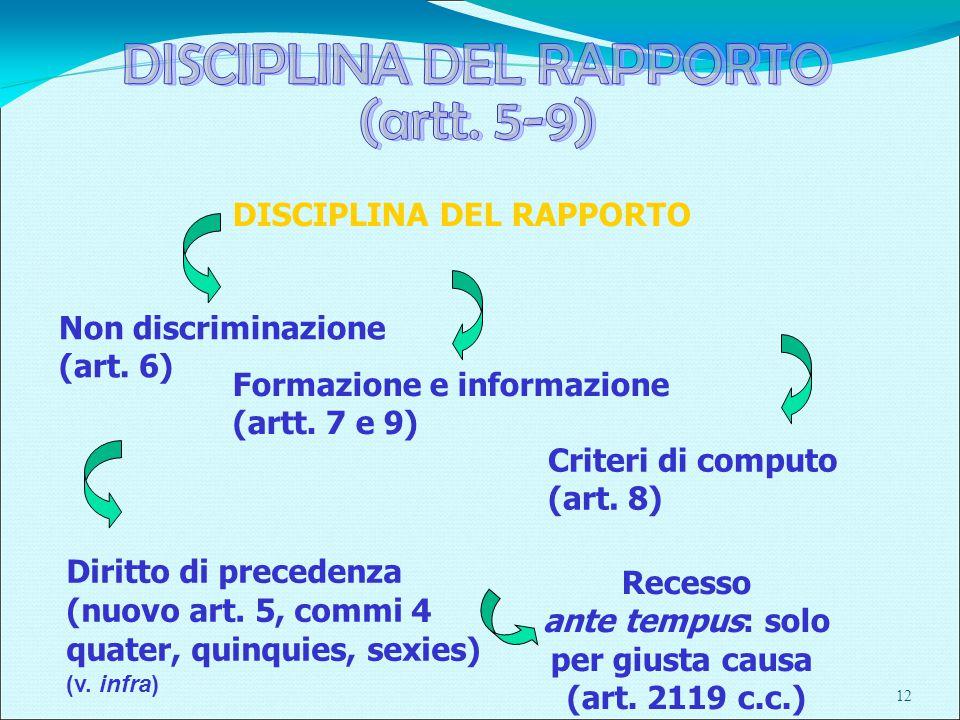 12 Non discriminazione (art. 6) DISCIPLINA DEL RAPPORTO Formazione e informazione (artt.