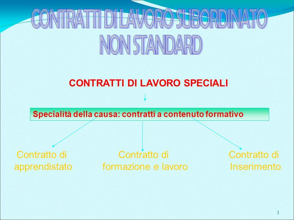 3 CONTRATTI DI LAVORO SPECIALI Specialità della causa: contratti a contenuto formativo Contratto di apprendistato Contratto di formazione e lavoro Contratto di Inserimento