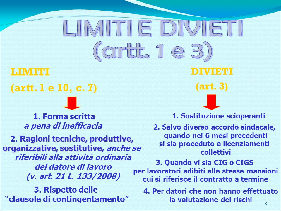 LIMITI (artt. 1 e 10, c. 7) DIVIETI (art. 3) 6 1.