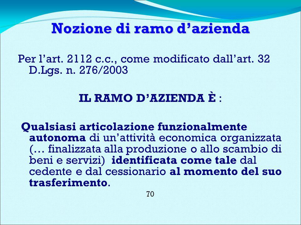 Nozione di ramo d'azienda Per l'art. 2112 c.c., come modificato dall'art.