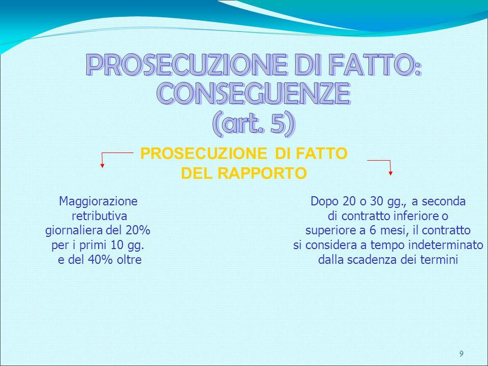 9 PROSECUZIONE DI FATTO DEL RAPPORTO Maggiorazione retributiva giornaliera del 20% per i primi 10 gg.