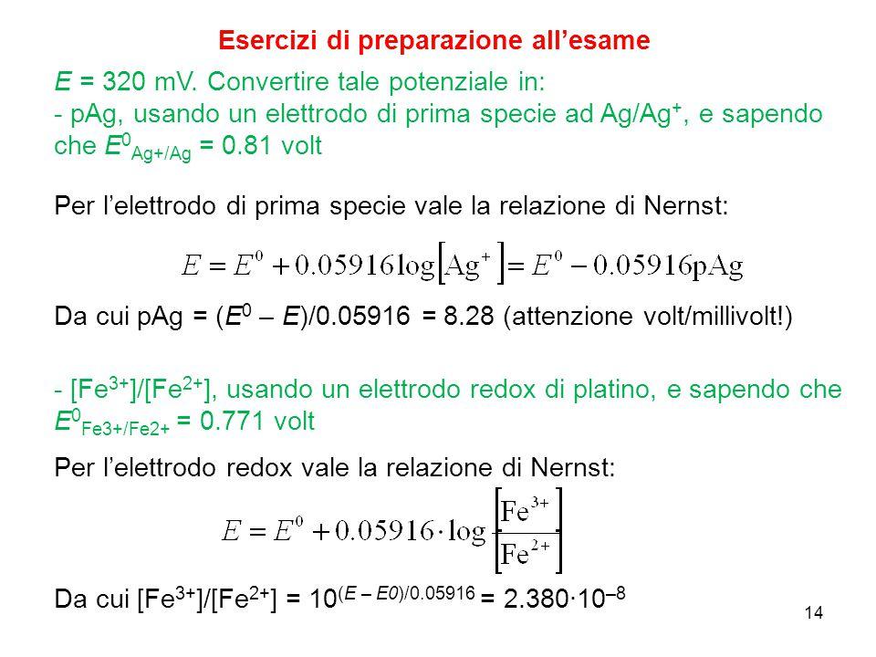 14 Esercizi di preparazione all'esame E = 320 mV. Convertire tale potenziale in: - pAg, usando un elettrodo di prima specie ad Ag/Ag +, e sapendo che