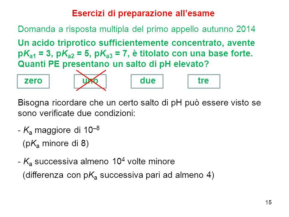 15 Esercizi di preparazione all'esame Un acido triprotico sufficientemente concentrato, avente pK a1 = 3, pK a2 = 5, pK a3 = 7, è titolato con una bas