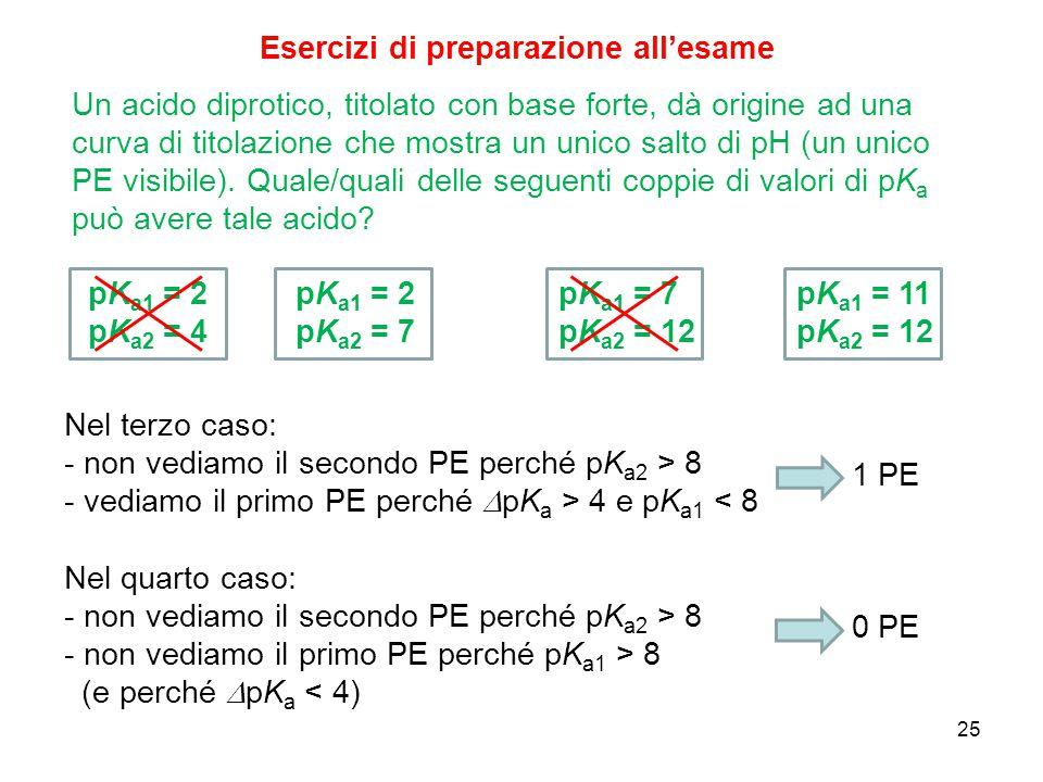 25 Esercizi di preparazione all'esame Un acido diprotico, titolato con base forte, dà origine ad una curva di titolazione che mostra un unico salto di