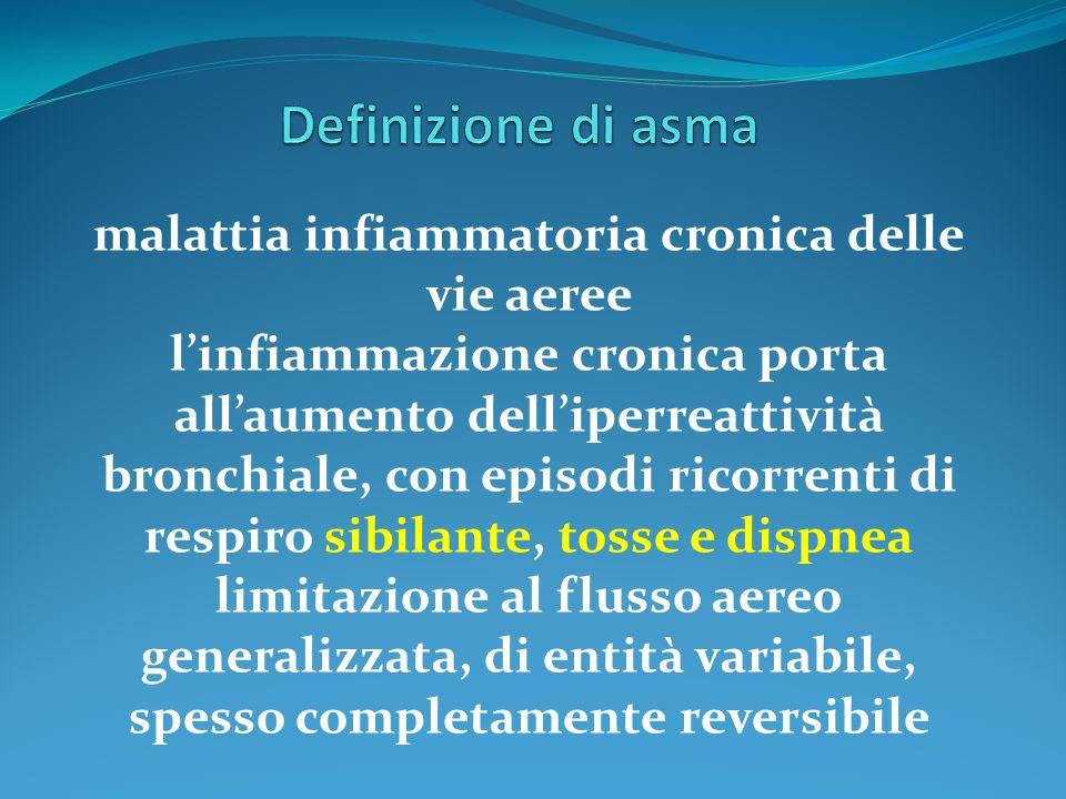sinonimo asma acuto o stato asmatico esacerbazione dell'asma che si manifesta con dispnea, tosse e sibili associata a riduzione del flusso espiratorio