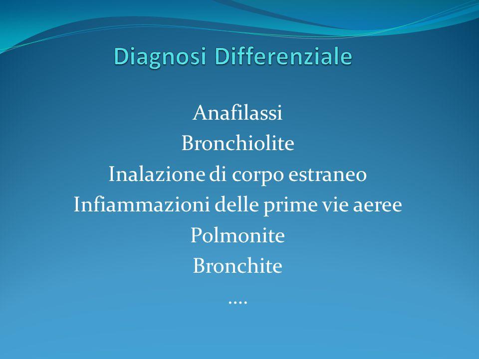 Anafilassi Bronchiolite Inalazione di corpo estraneo Infiammazioni delle prime vie aeree Polmonite Bronchite ….