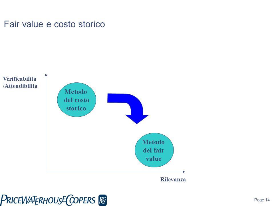 Page 14 Fair value e costo storico Rilevanza Verificabilità /Attendibilità Metodo del costo storico Metodo del fair value