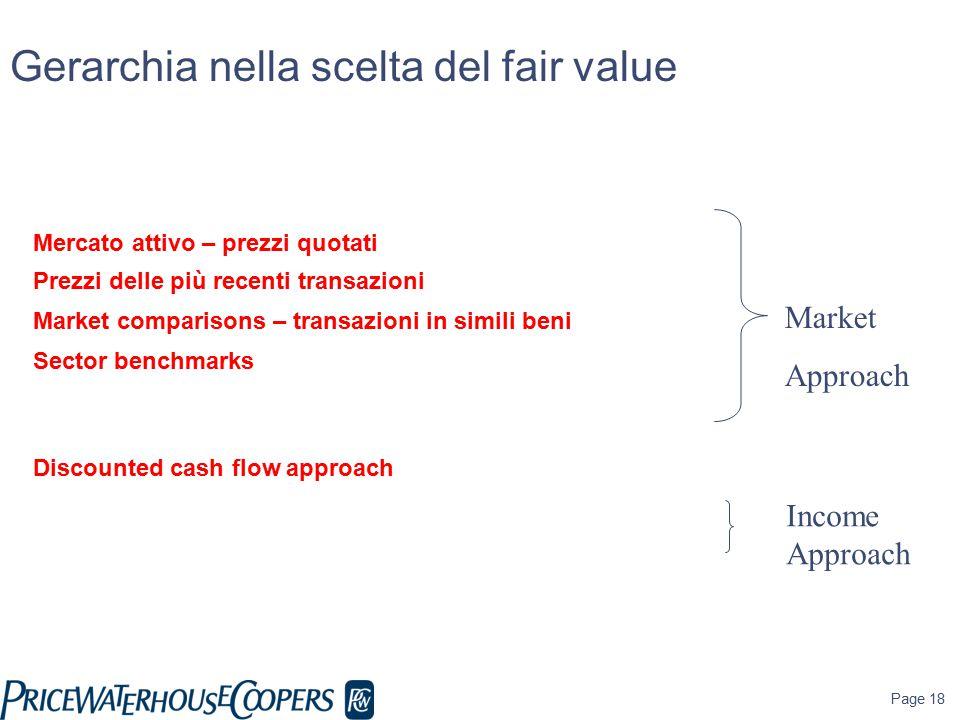 Page 18 Mercato attivo – prezzi quotati Prezzi delle più recenti transazioni Market comparisons – transazioni in simili beni Sector benchmarks Discoun
