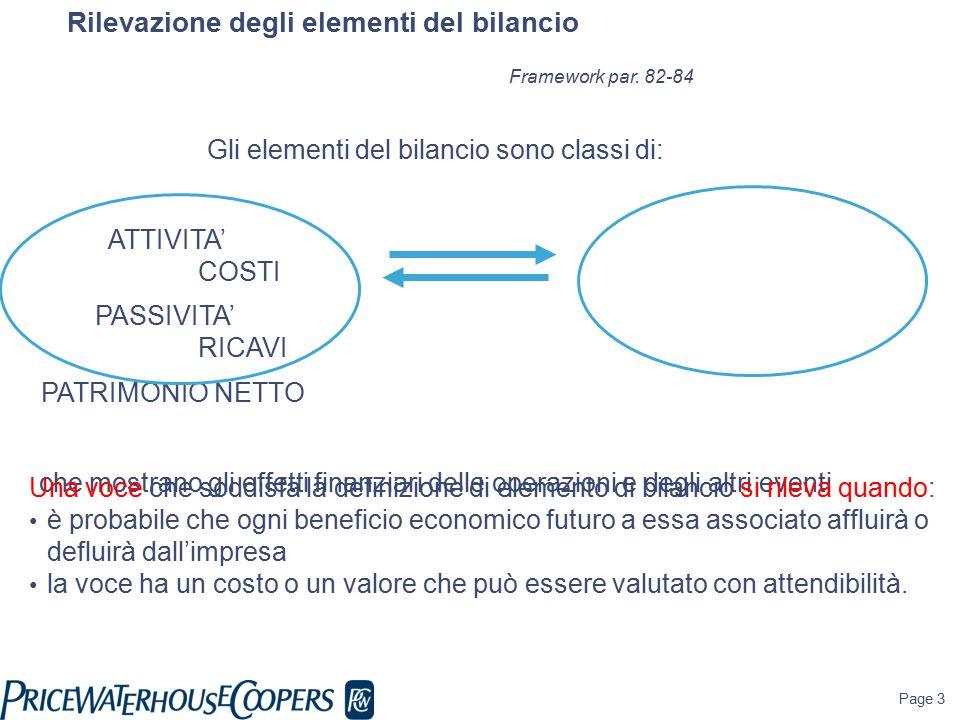 Page 3 Rilevazione degli elementi del bilancio Framework par. 82-84 Gli elementi del bilancio sono classi di: ATTIVITA' COSTI PASSIVITA' RICAVI PATRIM