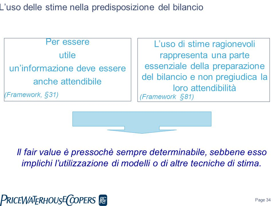 Page 34 L'uso delle stime nella predisposizione del bilancio Per essere utile un'informazione deve essere anche attendibile (Framework, §31) L'uso di stime ragionevoli rappresenta una parte essenziale della preparazione del bilancio e non pregiudica la loro attendibilità (Framework §81) Il fair value è pressochè sempre determinabile, sebbene esso implichi l'utilizzazione di modelli o di altre tecniche di stima.