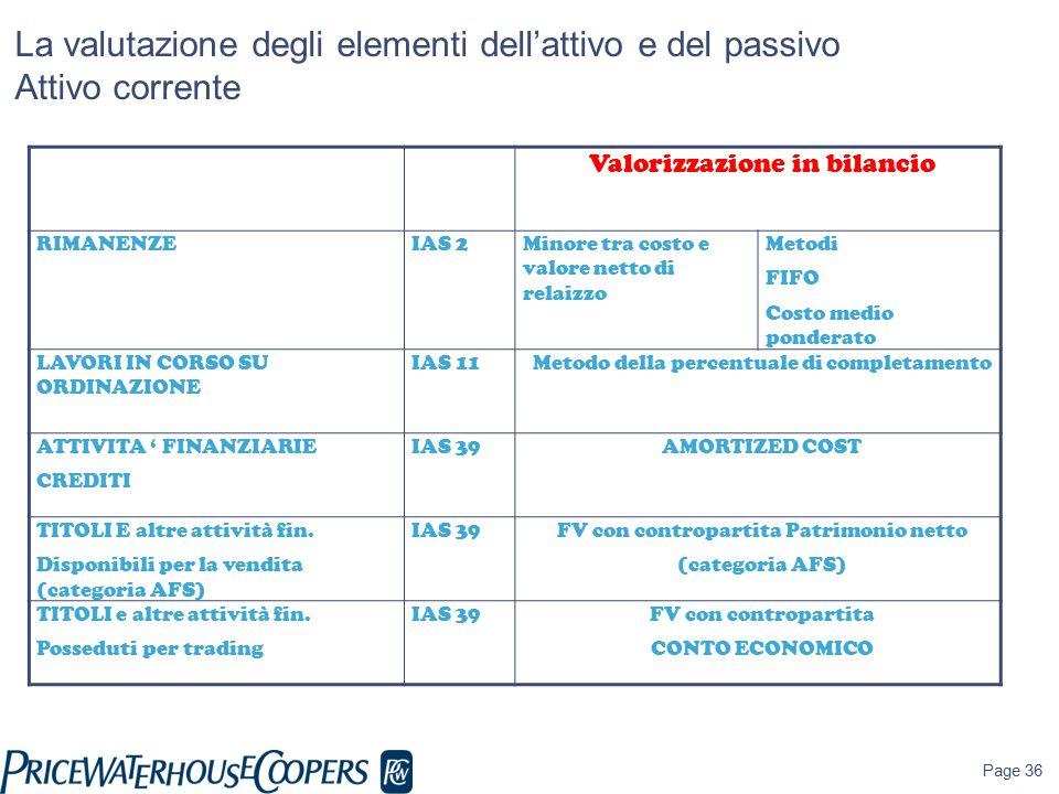 Page 36 La valutazione degli elementi dell'attivo e del passivo Attivo corrente Valorizzazione in bilancio RIMANENZEIAS 2Minore tra costo e valore net