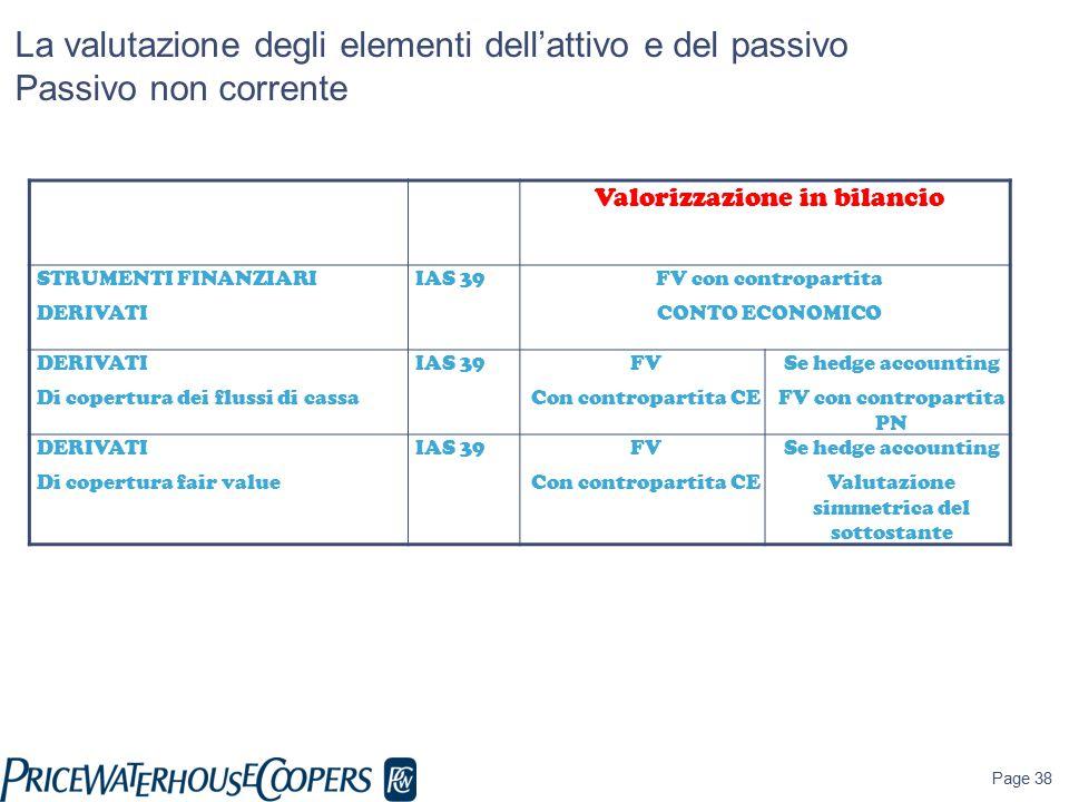 Page 38 La valutazione degli elementi dell'attivo e del passivo Passivo non corrente Valorizzazione in bilancio STRUMENTI FINANZIARI DERIVATI IAS 39FV