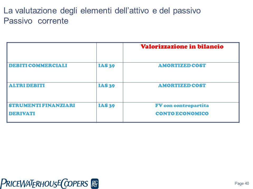 Page 40 La valutazione degli elementi dell'attivo e del passivo Passivo corrente Valorizzazione in bilancio DEBITI COMMERCIALIIAS 39AMORTIZED COST ALT