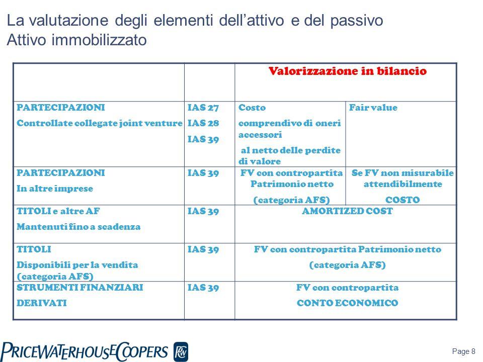 Page 8 La valutazione degli elementi dell'attivo e del passivo Attivo immobilizzato Valorizzazione in bilancio PARTECIPAZIONI Controllate collegate jo