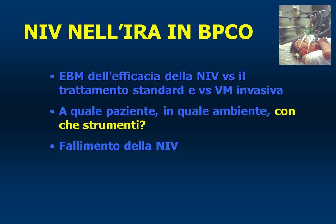 EBM dell'efficacia della NIV vs il trattamento standard eEBM dell'efficacia della NIV vs il trattamento standard e vs VM invasiva A quale paziente, in