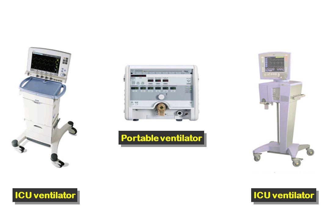 Portable ventilator ICU ventilator