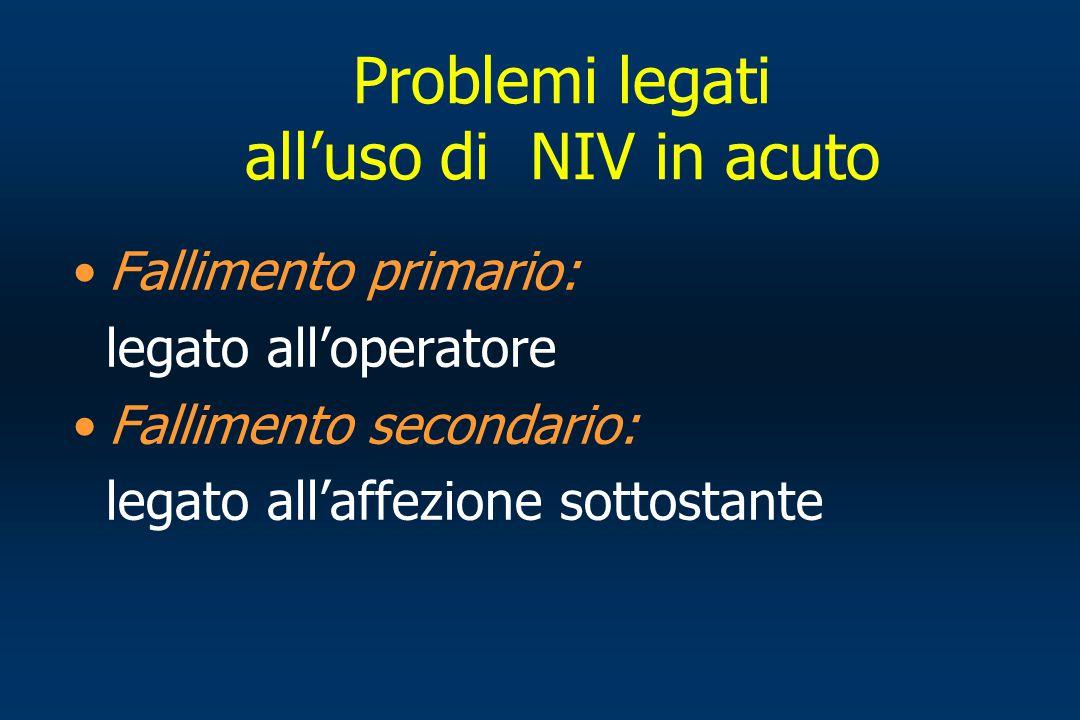 Problemi legati all'uso di NIV in acuto Fallimento primario: legato all'operatore Fallimento secondario: legato all'affezione sottostante