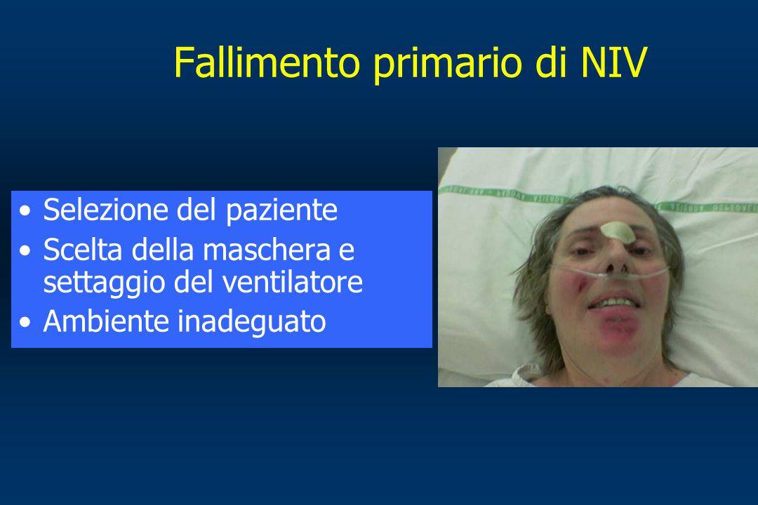 Fallimento primario di NIV Selezione del paziente Scelta della maschera e settaggio del ventilatore Ambiente inadeguato