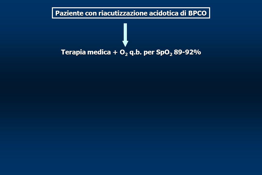 Paziente con riacutizzazione acidotica di BPCO Terapia medica + O 2 q.b. per SpO 2 89-92%