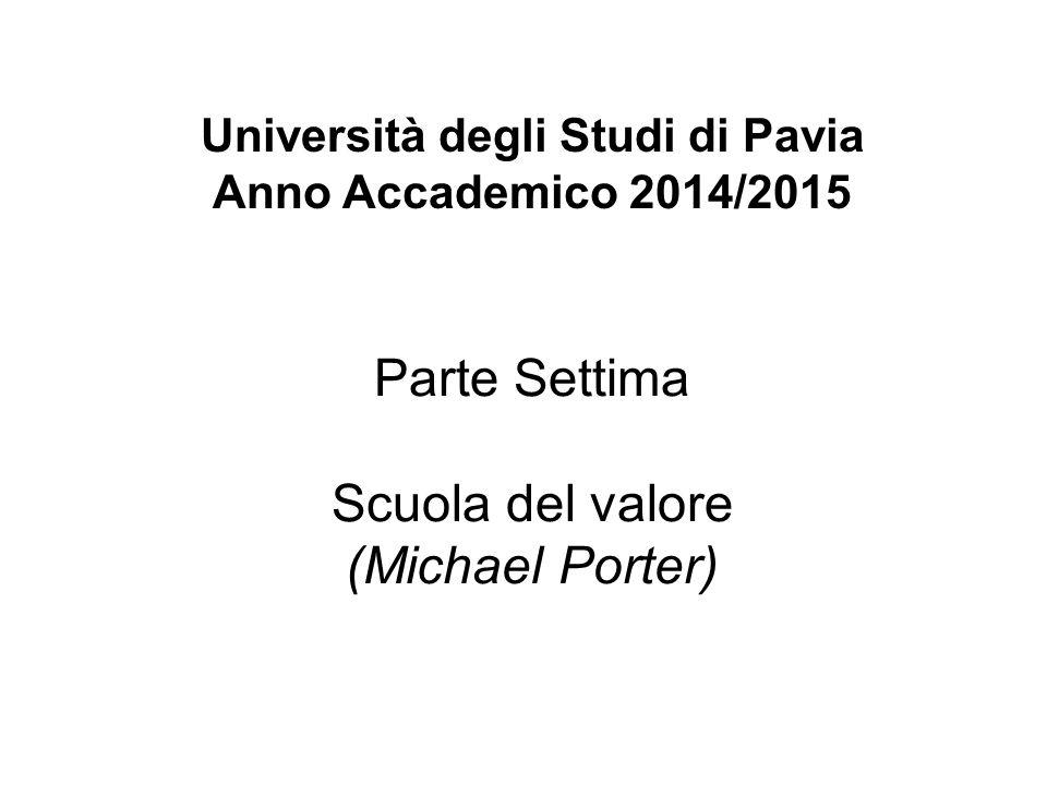 Università degli Studi di Pavia Anno Accademico 2014/2015 Parte Settima Scuola del valore (Michael Porter)