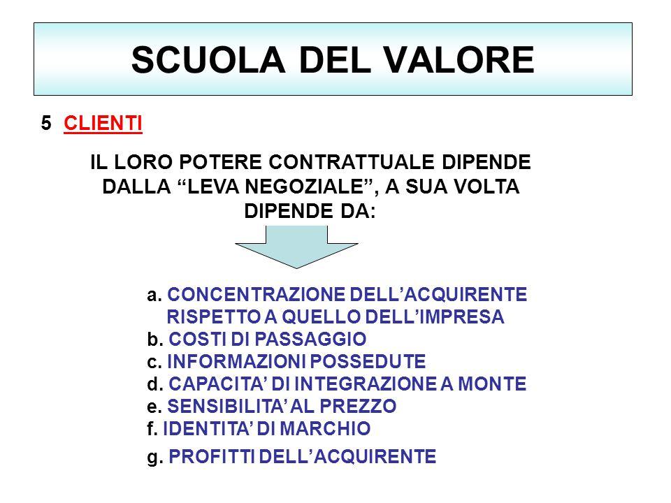 SCUOLA DEL VALORE 5 CLIENTI a.