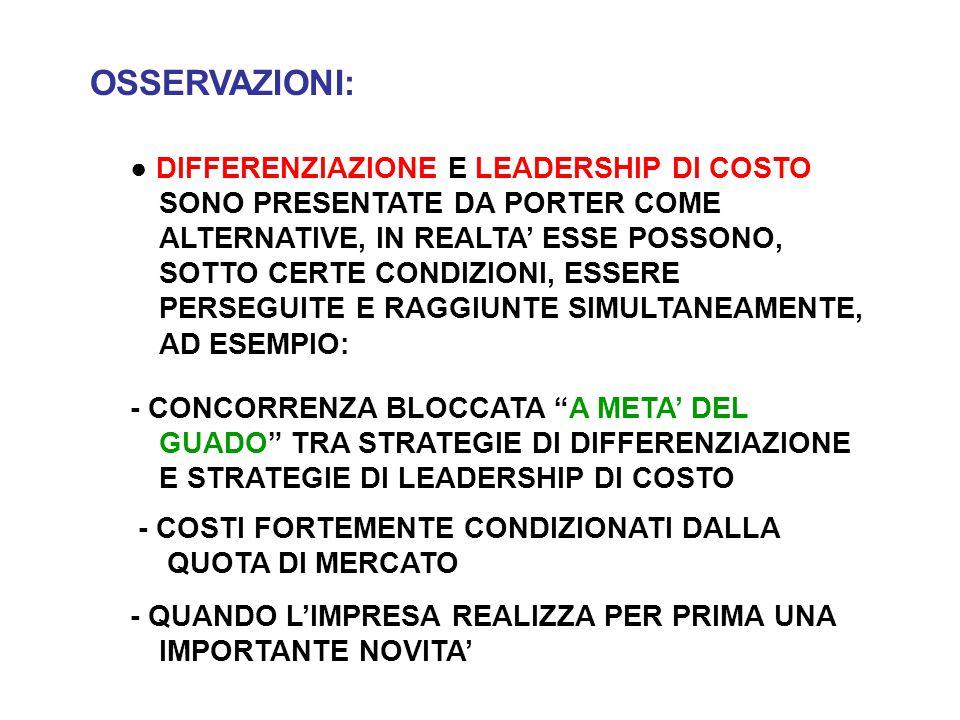 OSSERVAZIONI: ● DIFFERENZIAZIONE E LEADERSHIP DI COSTO SONO PRESENTATE DA PORTER COME ALTERNATIVE, IN REALTA' ESSE POSSONO, SOTTO CERTE CONDIZIONI, ESSERE PERSEGUITE E RAGGIUNTE SIMULTANEAMENTE, AD ESEMPIO: - CONCORRENZA BLOCCATA A META' DEL GUADO TRA STRATEGIE DI DIFFERENZIAZIONE E STRATEGIE DI LEADERSHIP DI COSTO - COSTI FORTEMENTE CONDIZIONATI DALLA QUOTA DI MERCATO - QUANDO L'IMPRESA REALIZZA PER PRIMA UNA IMPORTANTE NOVITA'