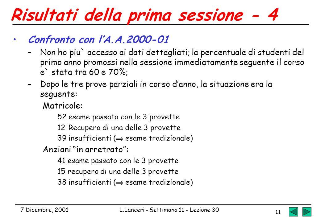 7 Dicembre, 2001L.Lanceri - Settimana 11 - Lezione 30 11 Risultati della prima sessione - 4 Confronto con l'A.A.2000-01 –Non ho piu` accesso ai dati d