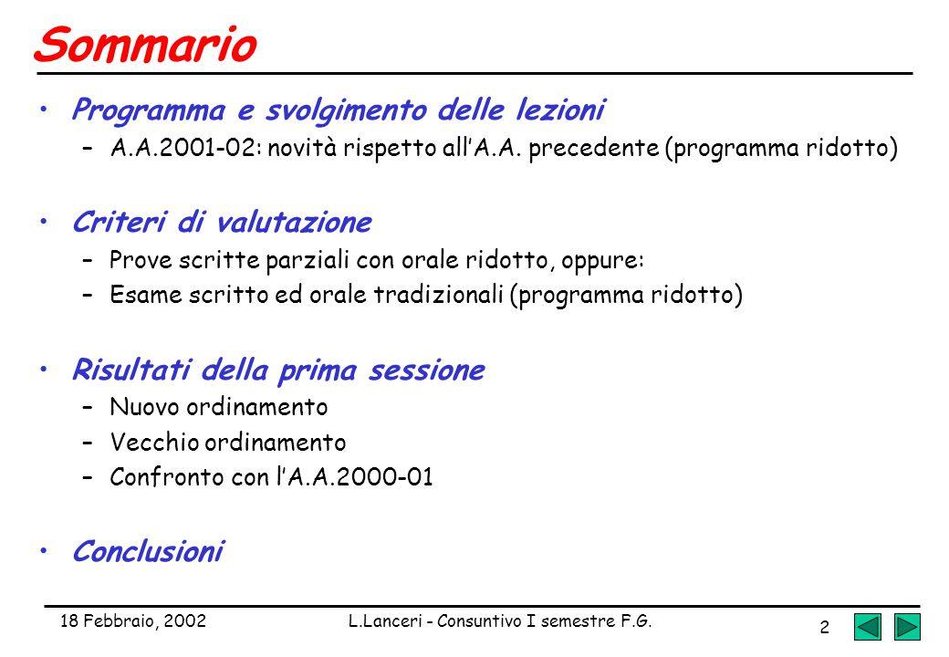 18 Febbraio, 2002L.Lanceri - Consuntivo I semestre F.G. 2 Sommario Programma e svolgimento delle lezioni –A.A.2001-02: novità rispetto all'A.A. preced