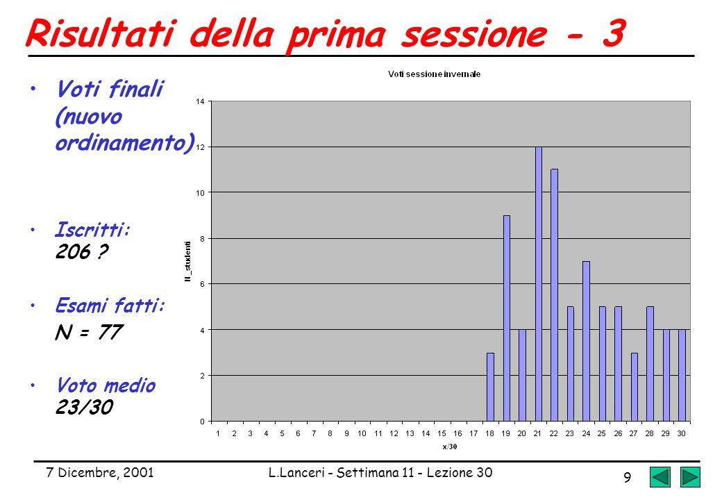 7 Dicembre, 2001L.Lanceri - Settimana 11 - Lezione 30 9 Risultati della prima sessione - 3 Voti finali (nuovo ordinamento) Iscritti: 206 ? Esami fatti