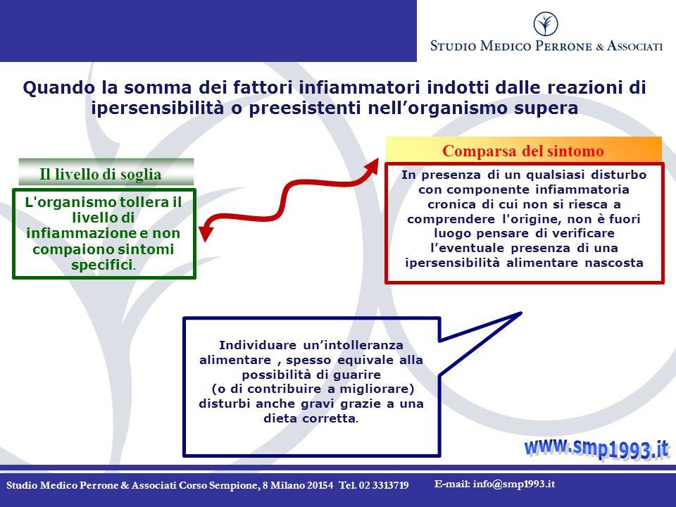 Studio Medico Perrone & Associati Corso Sempione, 8 Milano 20154 Tel023313719 E-mail: info@smp1993.it Studio Medico Perrone & Associati Corso Sempione, 8 Milano 20154 Tel.
