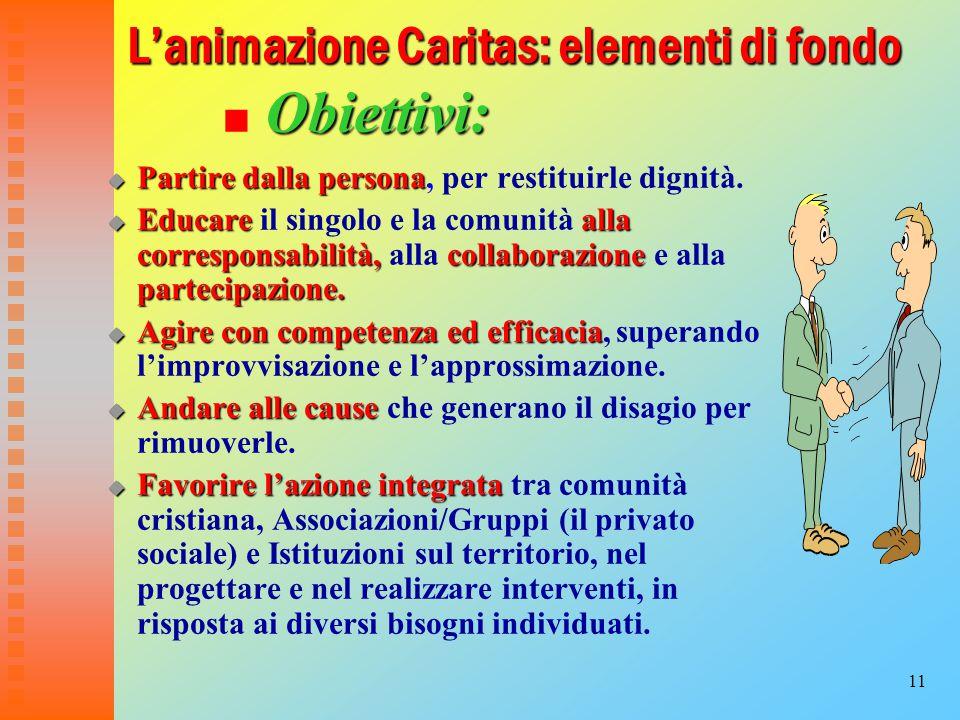 11 L'animazione Caritas: elementi di fondo Obiettivi: L'animazione Caritas: elementi di fondo ■ Obiettivi:  Partire dalla persona  Partire dalla persona, per restituirle dignità.