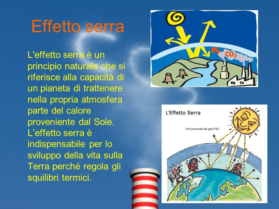 Effetto serra L effetto serra è un principio naturale che si riferisce alla capacità di un pianeta di trattenere nella propria atmosfera parte del calore proveniente dal Sole.