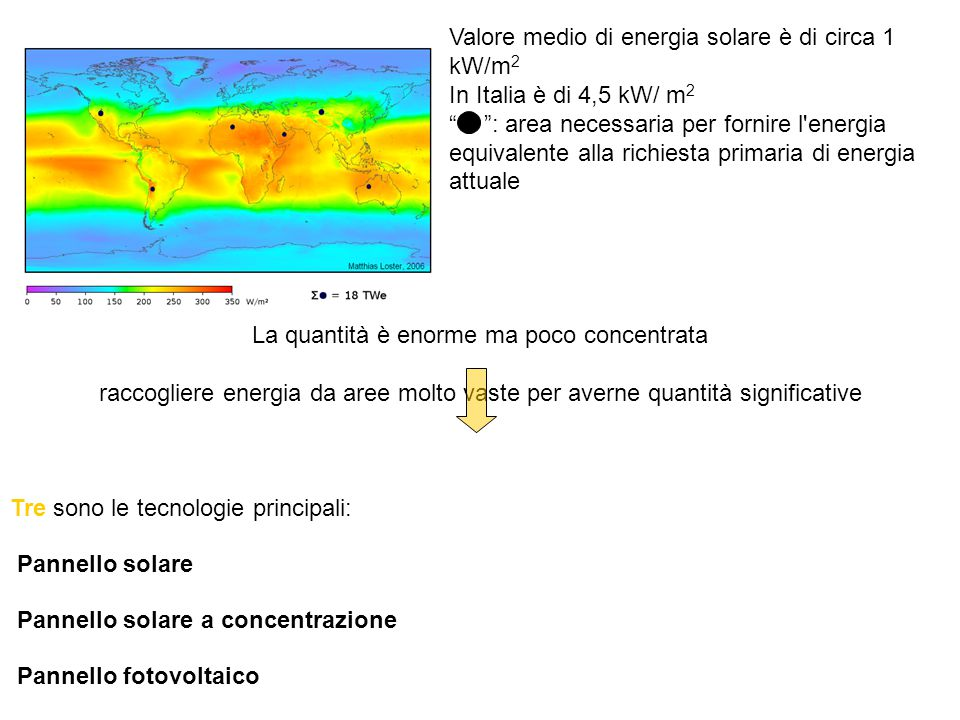 Valore medio di energia solare è di circa 1 kW/m 2 In Italia è di 4,5 kW/ m 2 : area necessaria per fornire l energia equivalente alla richiesta primaria di energia attuale La quantità è enorme ma poco concentrata raccogliere energia da aree molto vaste per averne quantità significative Tre sono le tecnologie principali: Pannello fotovoltaico Pannello solare a concentrazione Pannello solare