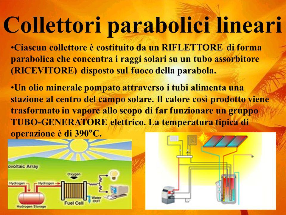 Collettori parabolici lineari Ciascun collettore è costituito da un RIFLETTORE di forma parabolica che concentra i raggi solari su un tubo assorbitore (RICEVITORE) disposto sul fuoco della parabola.