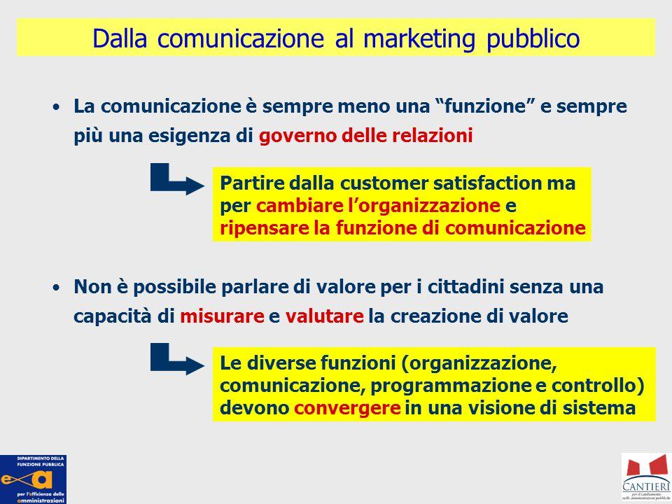 """La comunicazione è sempre meno una """"funzione"""" e sempre più una esigenza di governo delle relazioni Non è possibile parlare di valore per i cittadini s"""