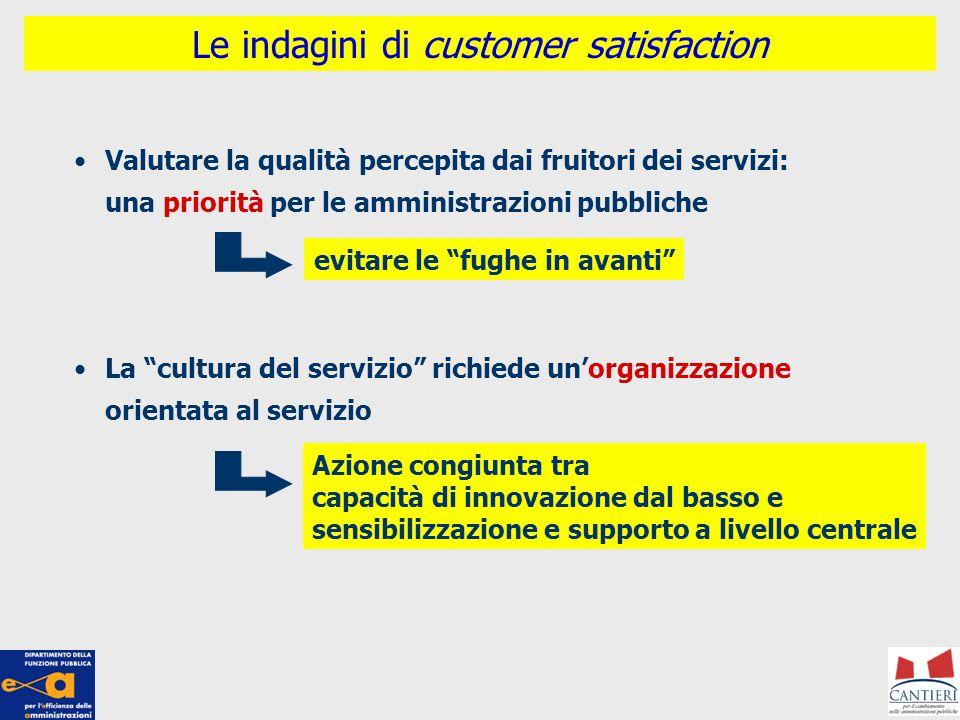 """Le indagini di customer satisfaction Valutare la qualità percepita dai fruitori dei servizi: una priorità per le amministrazioni pubbliche La """"cultura"""