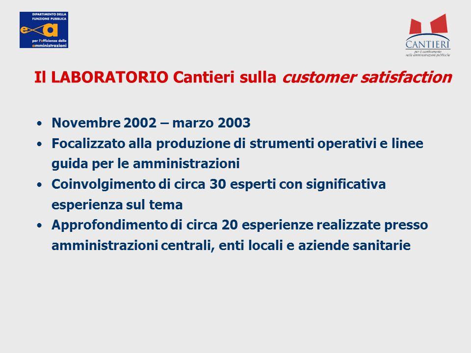 Novembre 2002 – marzo 2003 Focalizzato alla produzione di strumenti operativi e linee guida per le amministrazioni Coinvolgimento di circa 30 esperti
