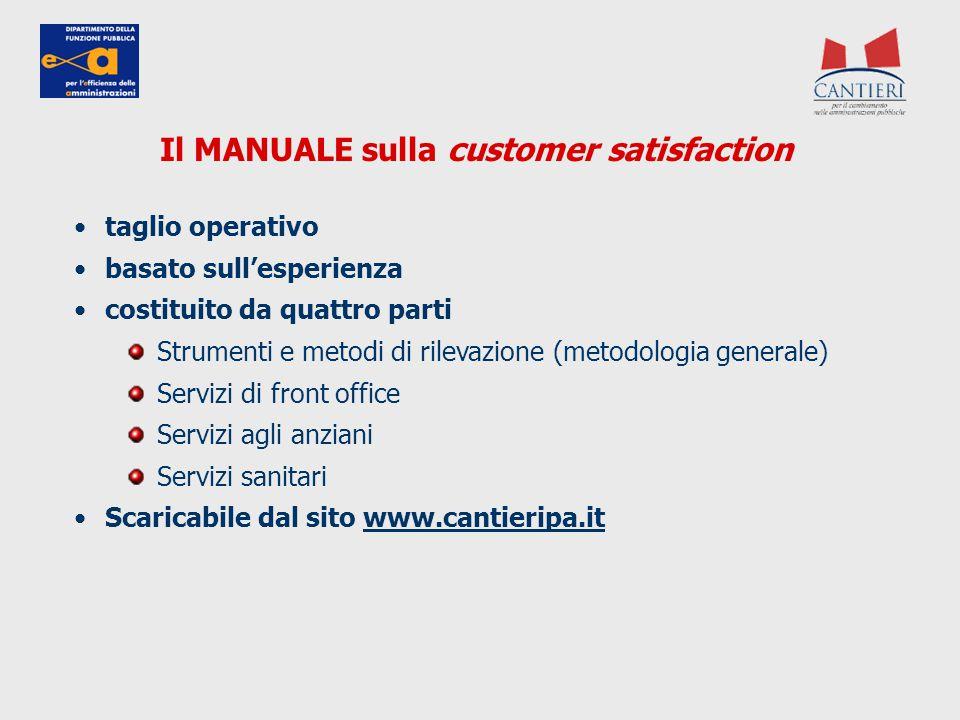 Il MANUALE sulla customer satisfaction taglio operativo basato sull'esperienza costituito da quattro parti Strumenti e metodi di rilevazione (metodolo