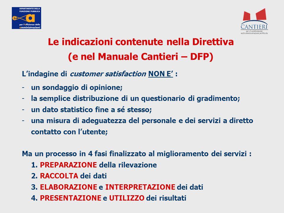Le indicazioni contenute nella Direttiva (e nel Manuale Cantieri – DFP) L'indagine di customer satisfaction NON E' : -un sondaggio di opinione; -la se