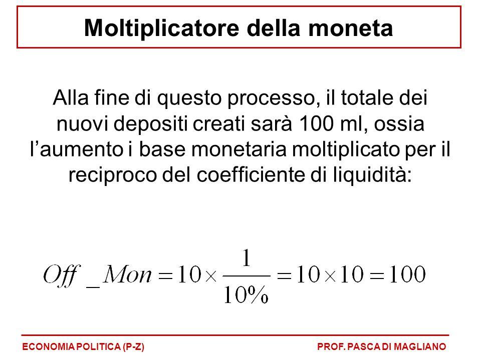 Moltiplicatore della moneta Alla fine di questo processo, il totale dei nuovi depositi creati sarà 100 ml, ossia l'aumento i base monetaria moltiplica