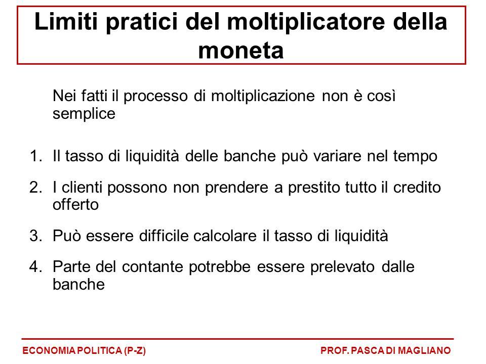 Nei fatti il processo di moltiplicazione non è così semplice 1.Il tasso di liquidità delle banche può variare nel tempo 2.I clienti possono non prende