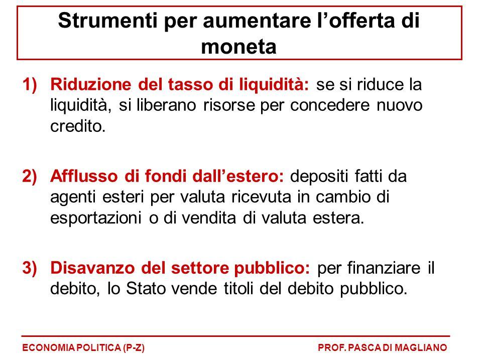Strumenti per aumentare l'offerta di moneta 1)Riduzione del tasso di liquidità: se si riduce la liquidità, si liberano risorse per concedere nuovo cre