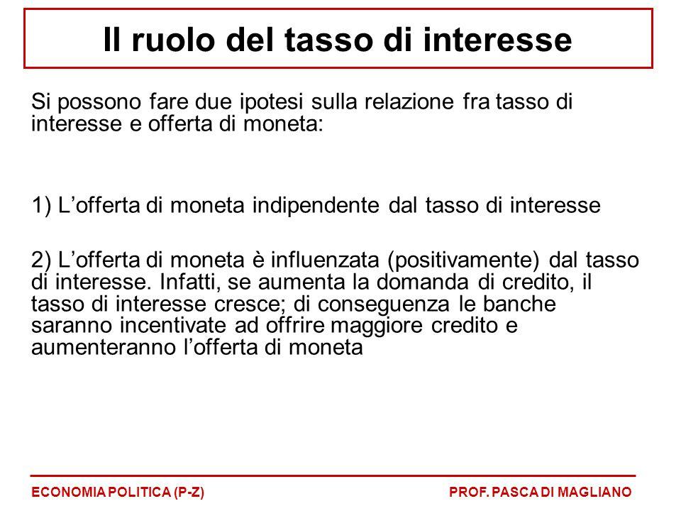 Il ruolo del tasso di interesse Si possono fare due ipotesi sulla relazione fra tasso di interesse e offerta di moneta: 1) L'offerta di moneta indipen